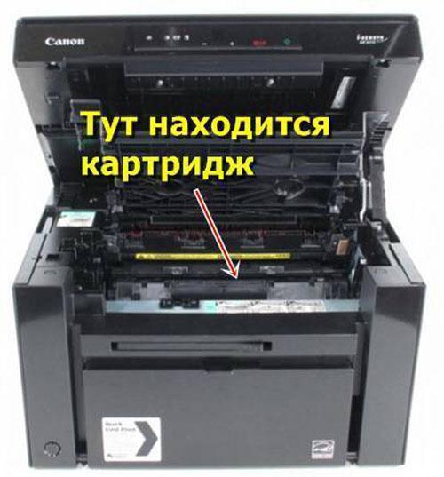 Где в принтере находится картридж.